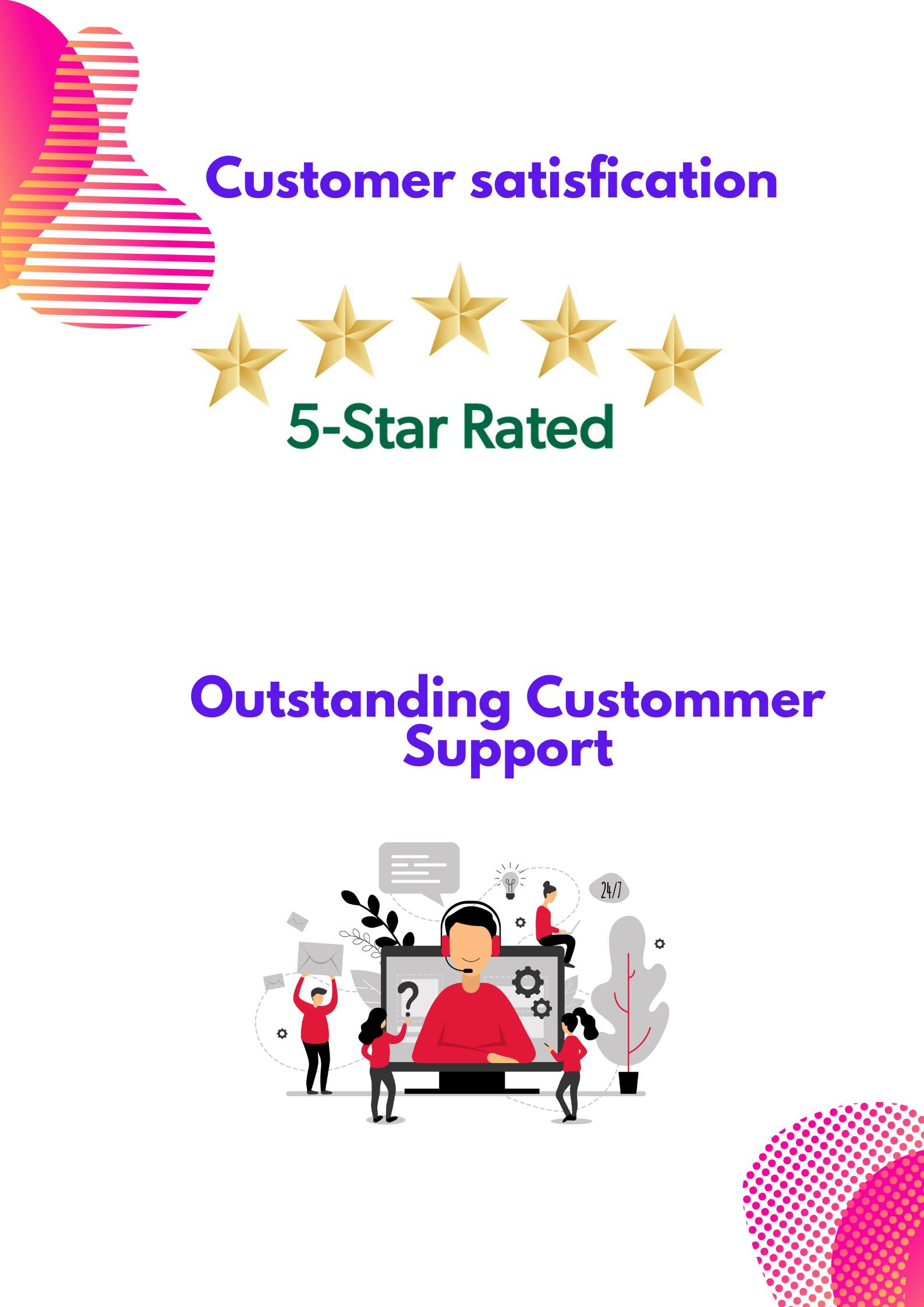 Smartpanel - Best Rating, Support 2